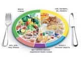 Гостинично - ресторанный комплекс Подворье - иконка «питание» в Городищах